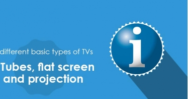 The different basic types of TVs; Tubes, flat screen and projection - Intertuto